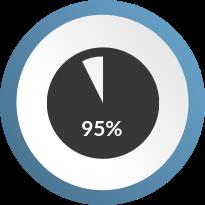 blue-white-circle-95percent