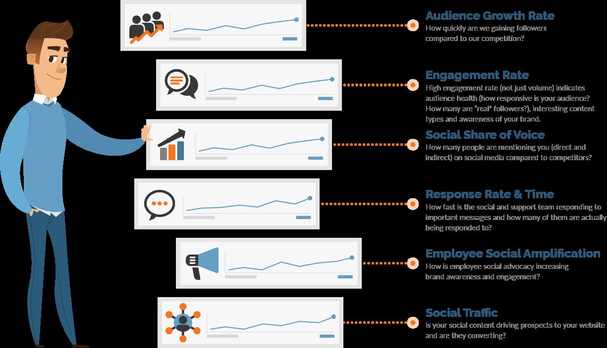 social-media-measurement